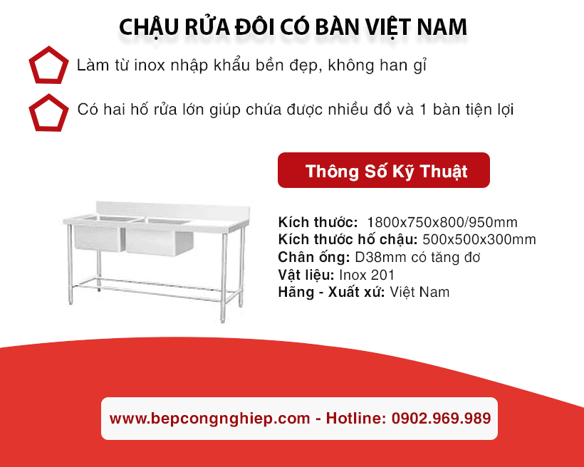 chau rua doi co ban viet nam banner 1